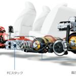 燃料電池車「ミライ」はどうして高額なの?市販化したトヨタの戦略とは
